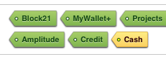 MyWallet+ tags